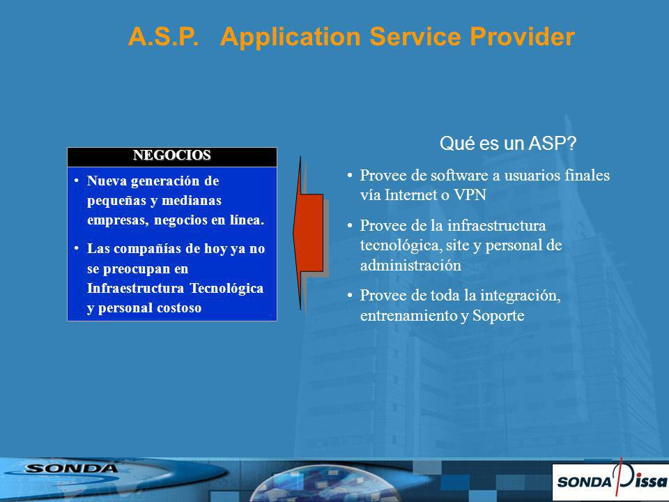 A.S.P. Application Service Provider Qué es un ASP.