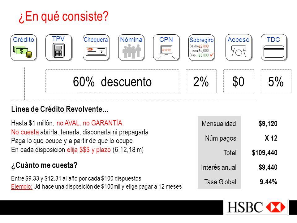 Línea de Crédito Revolvente… Hasta $1 millón, no AVAL, no GARANTÍA No cuesta abrirla, tenerla, disponerla ni prepagarla Paga lo que ocupe y a partir d