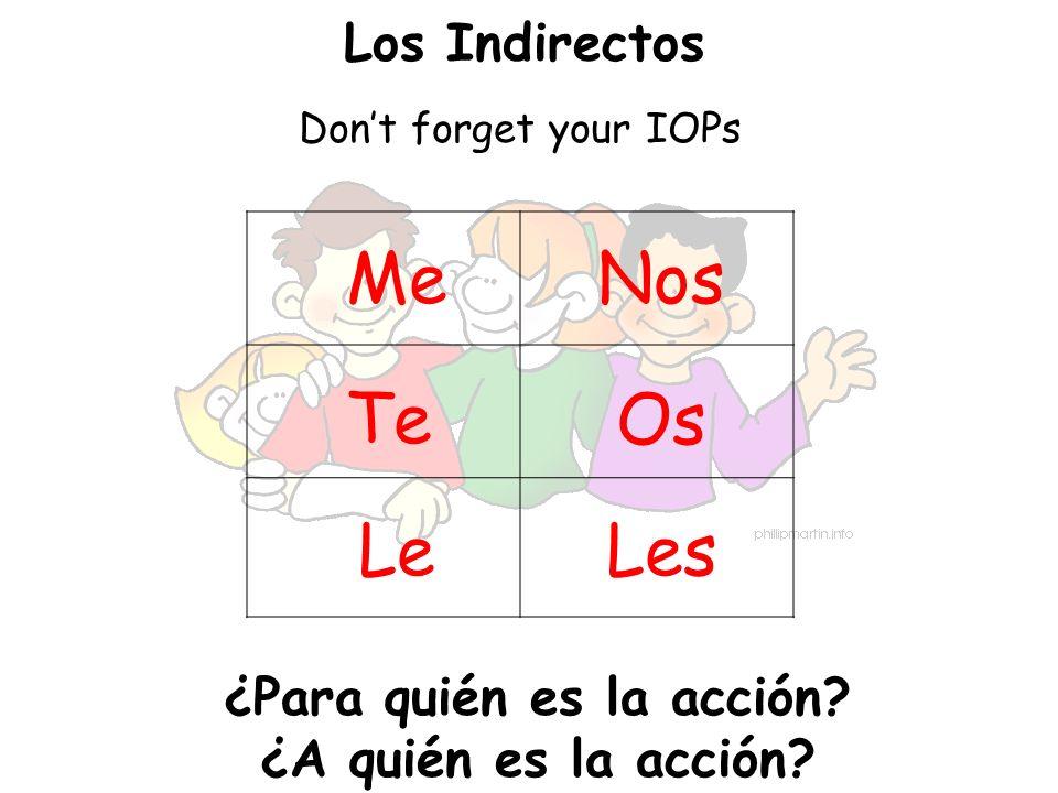 Los Indirectos Dont forget your IOPs Me Te Le Nos Os Les ¿Para quién es la acción? ¿A quién es la acción?