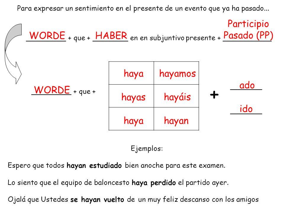 _________ + Para expresar un sentimiento en el presente de un evento que ya ha pasado... _________ + que + ________ en en subjuntivo presente + ______