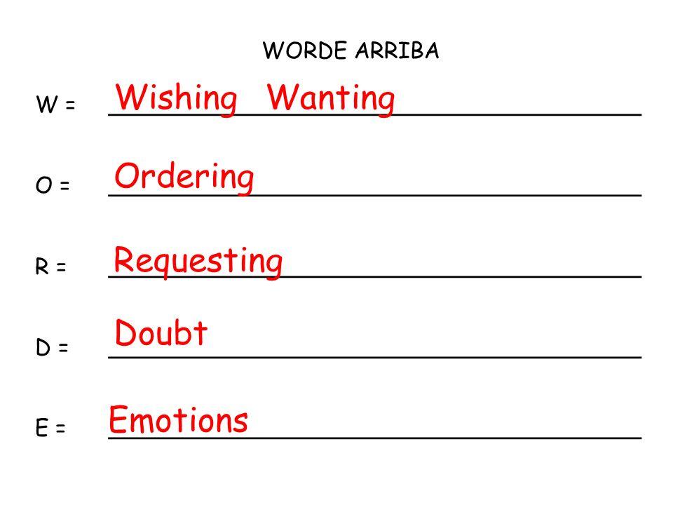 Hay que tener_________________ Hay que incluir_________________ un verbo de WORDE dos sujetos diferentes que Wishing, Wanting, Ordering, Requesting, Doubt, Emotion (Yo) Espero que tú… Ella quiere que Schepeez…