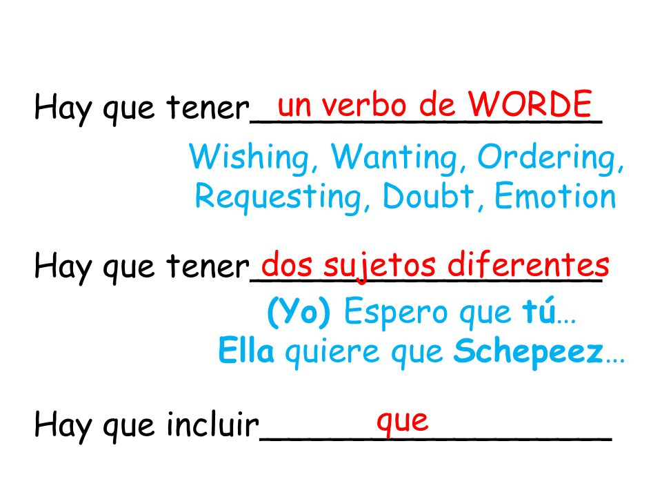 Hay que tener_________________ Hay que incluir_________________ un verbo de WORDE dos sujetos diferentes que Wishing, Wanting, Ordering, Requesting, Doubt, Emotion (Yo) Espero que tú… Ella quiere que Schepeez…