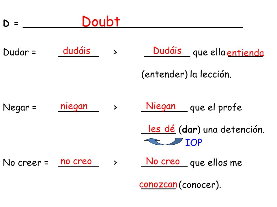 Dudar = _______> ________ que ella ______ (entender) la lección.