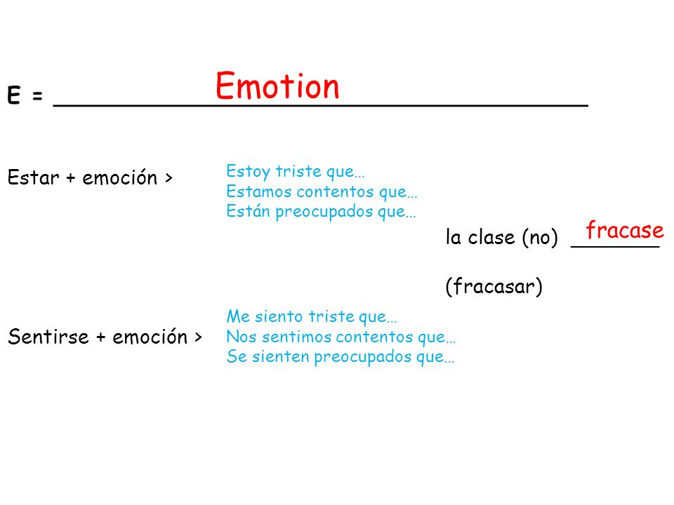 la clase (no) _______ (fracasar) E = ______________________________________ Estar + emoción > Sentirse + emoción > Emotion fracase Estoy triste que… Estamos contentos que… Están preocupados que… Me siento triste que… Nos sentimos contentos que… Se sienten preocupados que…