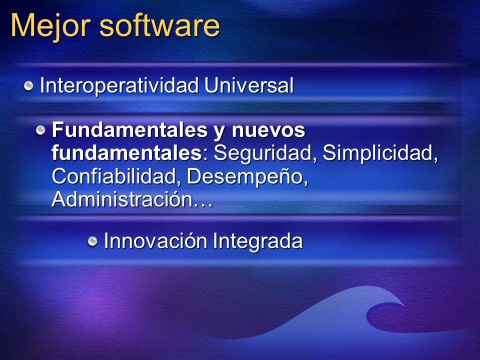 Mejor software Fundamentales y nuevos fundamentales: Seguridad, Simplicidad, Confiabilidad, Desempeño, Administración… Innovación Integrada Interopera