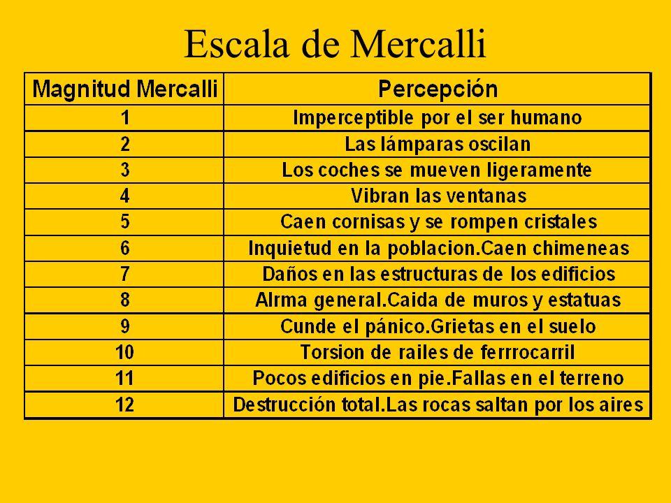 Escala de Mercalli