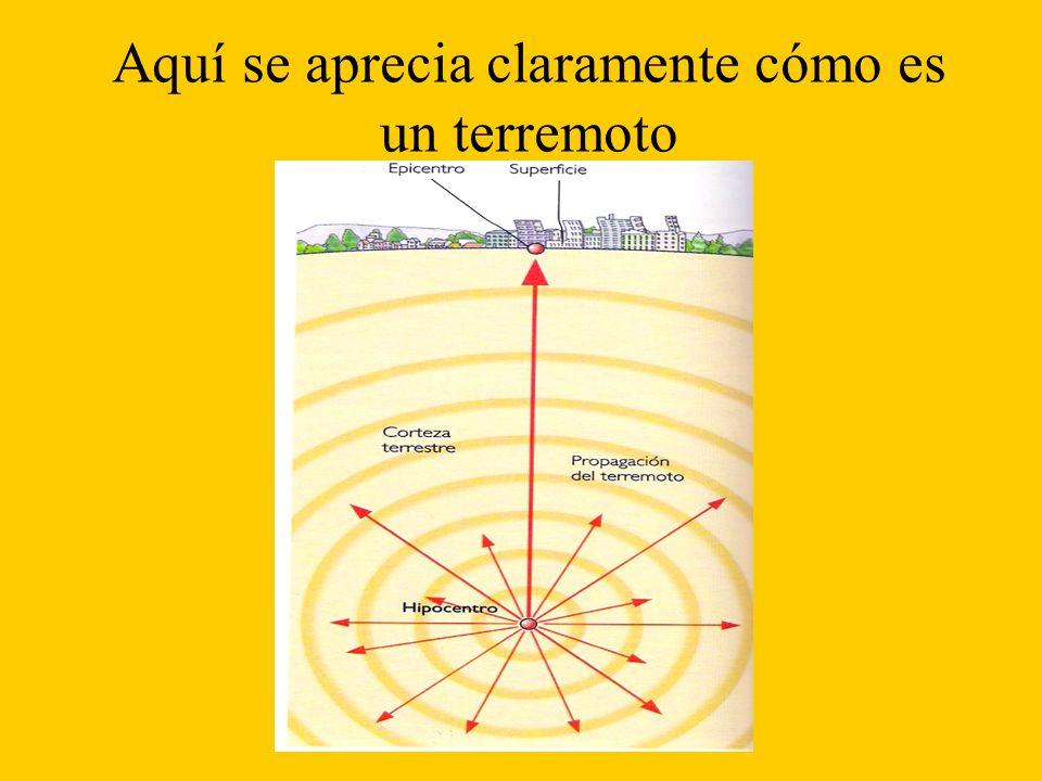 Aquí se aprecia claramente cómo es un terremoto