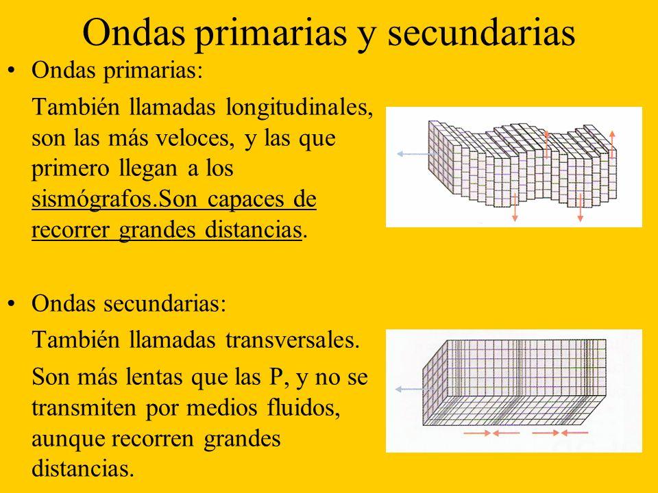 Ondas primarias y secundarias Ondas primarias: También llamadas longitudinales, son las más veloces, y las que primero llegan a los sismógrafos.Son capaces de recorrer grandes distancias.