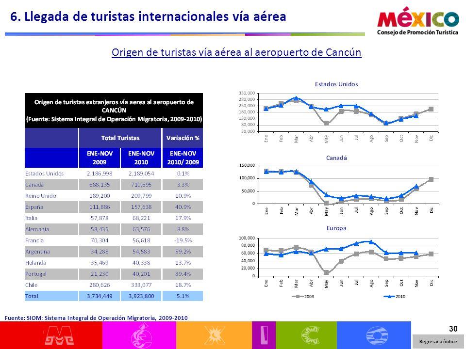 30 Origen de turistas vía aérea al aeropuerto de Cancún 6.