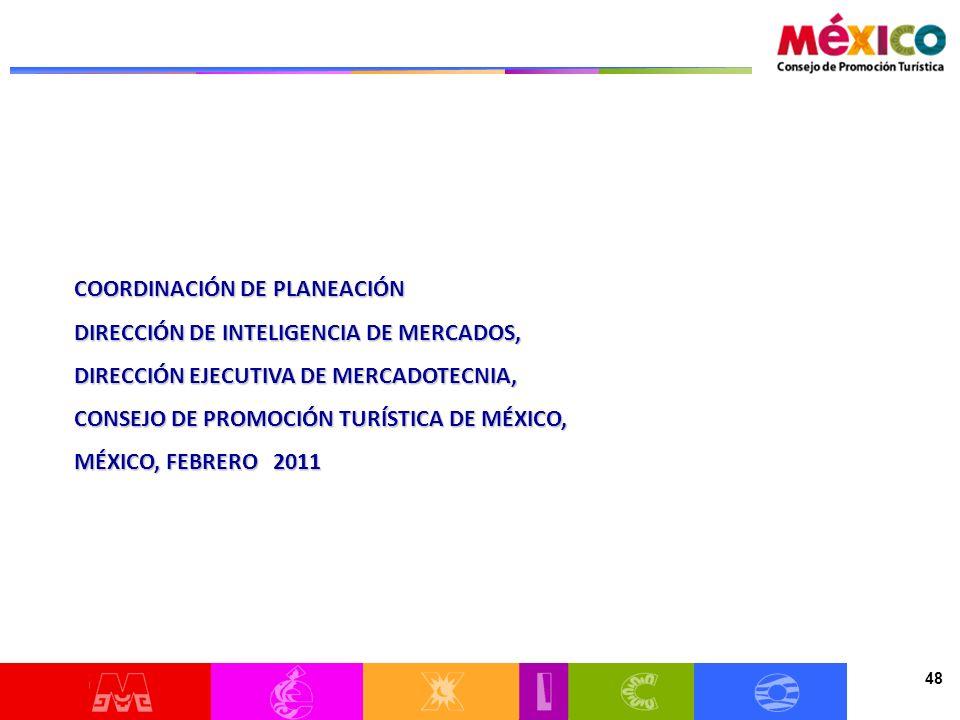 48 COORDINACIÓN DE PLANEACIÓN DIRECCIÓN DE INTELIGENCIA DE MERCADOS, DIRECCIÓN EJECUTIVA DE MERCADOTECNIA, CONSEJO DE PROMOCIÓN TURÍSTICA DE MÉXICO, MÉXICO, FEBRERO 2011