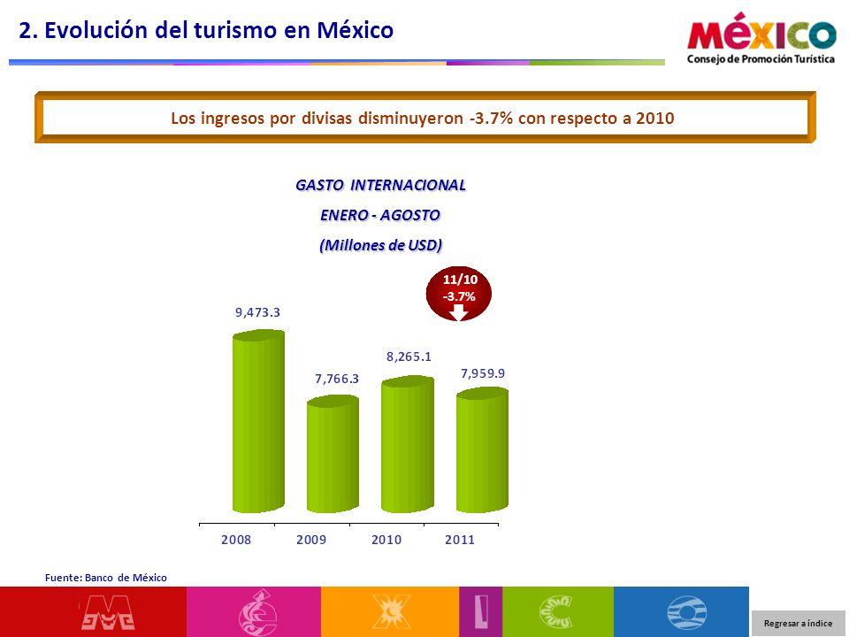 2. Evolución del turismo en México Fuente: Banco de México Los ingresos por divisas disminuyeron -3.7% con respecto a 2010 GASTO INTERNACIONAL ENERO -