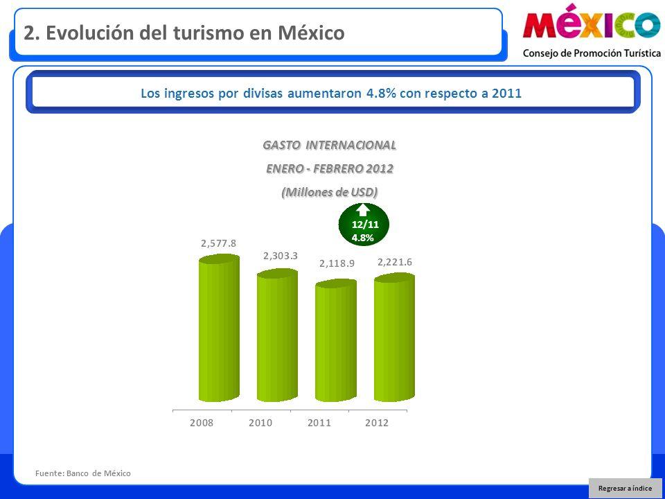 2. Evolución del turismo en México Fuente: Banco de México Los ingresos por divisas aumentaron 4.8% con respecto a 2011 GASTO INTERNACIONAL ENERO - FE
