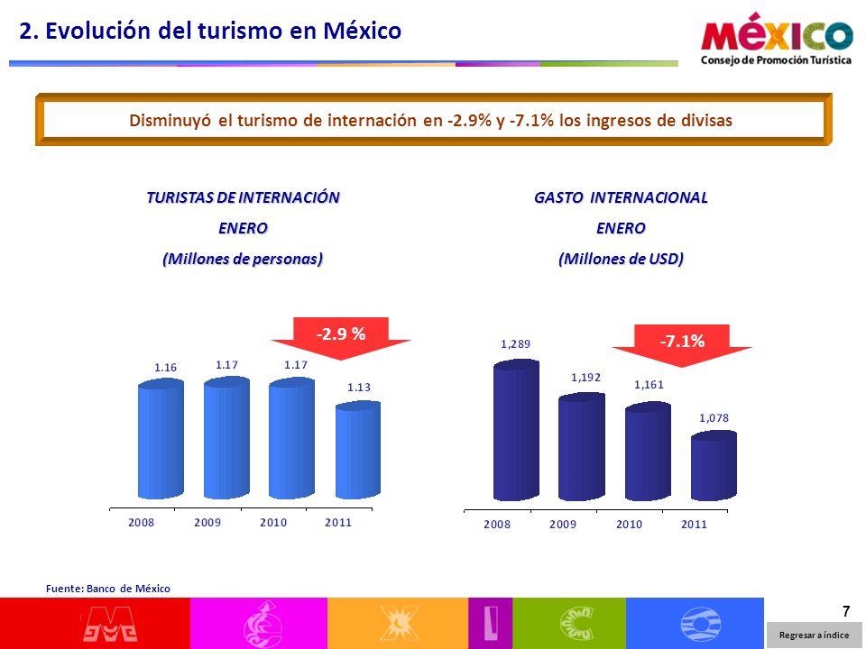 7 2. Evolución del turismo en México Fuente: Banco de México Disminuyó el turismo de internación en -2.9% y -7.1% los ingresos de divisas GASTO INTERN