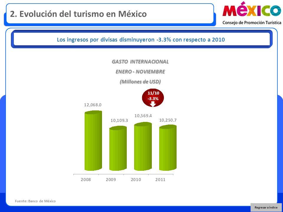 2. Evolución del turismo en México Fuente: Banco de México Los ingresos por divisas disminuyeron -3.3% con respecto a 2010 GASTO INTERNACIONAL ENERO -