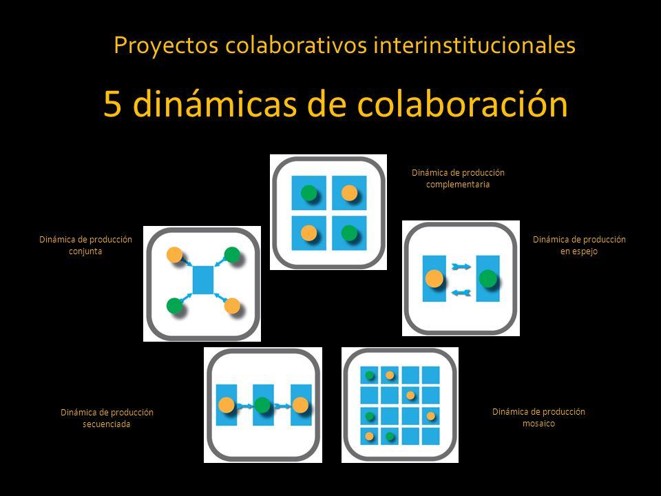 5 dinámicas de colaboración Proyectos colaborativos interinstitucionales Dinámica de producción conjunta Dinámica de producción en espejo Dinámica de