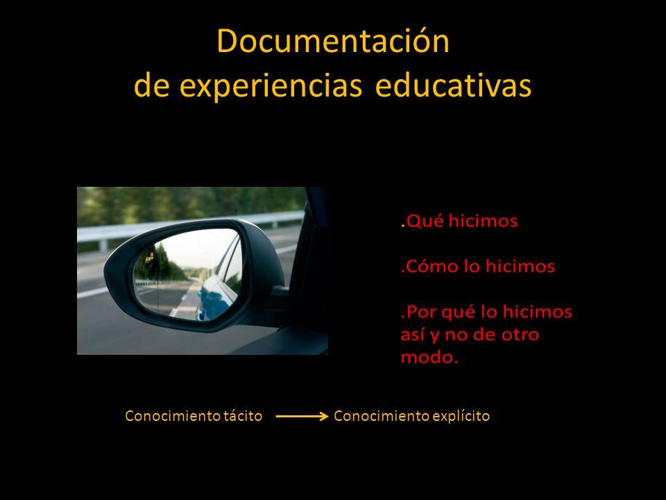 Documentación de experiencias educativas Conocimiento tácito Conocimiento explícito