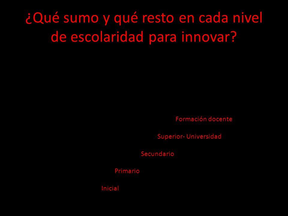 ¿Qué sumo y qué resto en cada nivel de escolaridad para innovar? Formación docente Superior- Universidad Secundario Primario Inicial