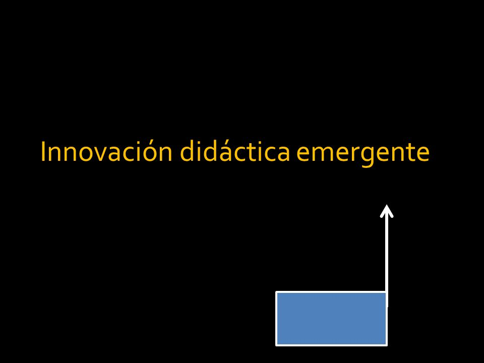 Las TIC y los planes Objetivos/ Metas/ Propósitos Contenidos Curriculares Actividades de aprendizaje Recursos Materiales didácticos Evaluación de los aprendizajes Tiempos reales y diferidos Espacios físicos y virtuales Monitoreo y evaluación de la propuesta