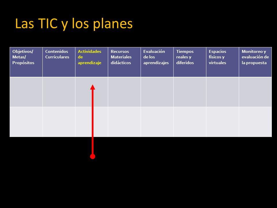 Las TIC y los planes Objetivos/ Metas/ Propósitos Contenidos Curriculares Actividades de aprendizaje Recursos Materiales didácticos Evaluación de los