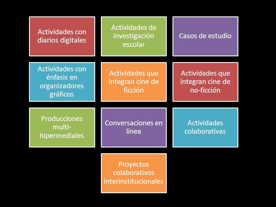 Diez tipos de actividades de aprendizaje con TIC ( Mis Top ten) Tipo de actividadEjemplosTICPalabras claves 1 Actividades con diarios digitales Análisis y comparación, presencias y ausencias, metáforas, links.