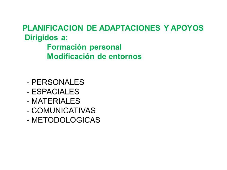 - PERSONALES - ESPACIALES - MATERIALES - COMUNICATIVAS - METODOLOGICAS PLANIFICACION DE ADAPTACIONES Y APOYOS Dirigidos a: Formación personal Modifica