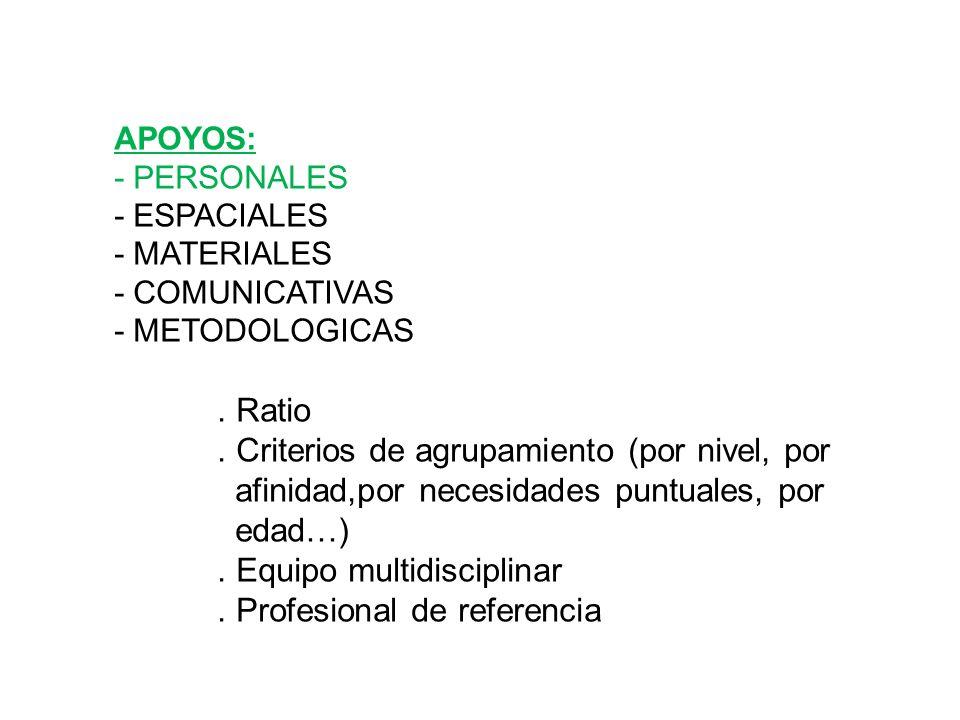 APOYOS: - PERSONALES - ESPACIALES - MATERIALES - COMUNICATIVAS - METODOLOGICAS. Ratio. Criterios de agrupamiento (por nivel, por afinidad,por necesida