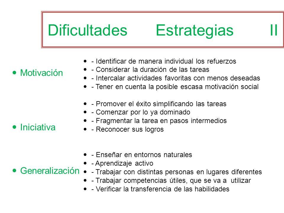 Dificultades Estrategias II Motivación Iniciativa Generalización - Identificar de manera individual los refuerzos - Considerar la duración de las tare