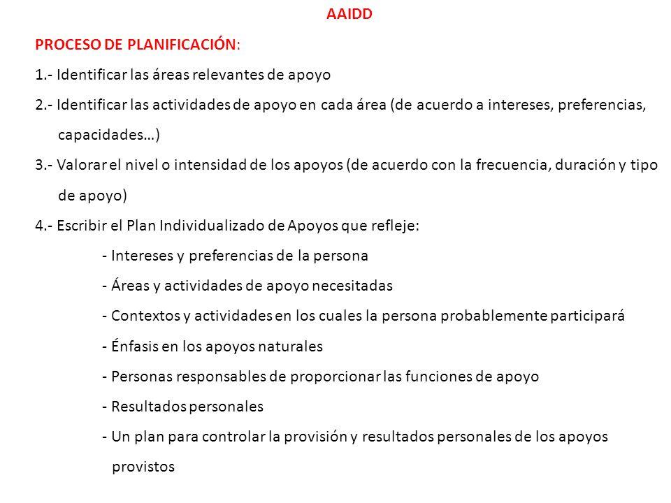 AAIDD PROCESO DE PLANIFICACIÓN: 1.- Identificar las áreas relevantes de apoyo 2.- Identificar las actividades de apoyo en cada área (de acuerdo a inte