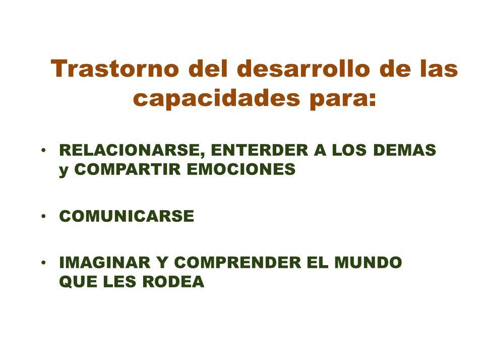 Trastorno del desarrollo de las capacidades para: RELACIONARSE, ENTERDER A LOS DEMAS y COMPARTIR EMOCIONES COMUNICARSE IMAGINAR Y COMPRENDER EL MUNDO