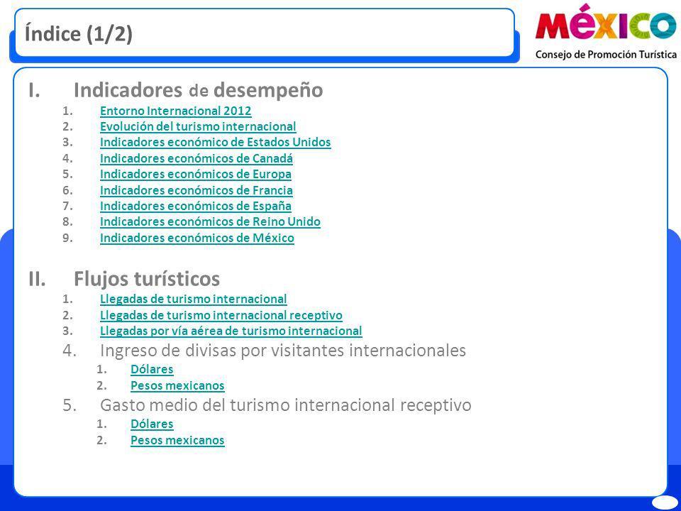 Índice (1/2) I.Indicadores de desempeño 1.Entorno Internacional 2012Entorno Internacional 2012 2.Evolución del turismo internacionalEvolución del turi