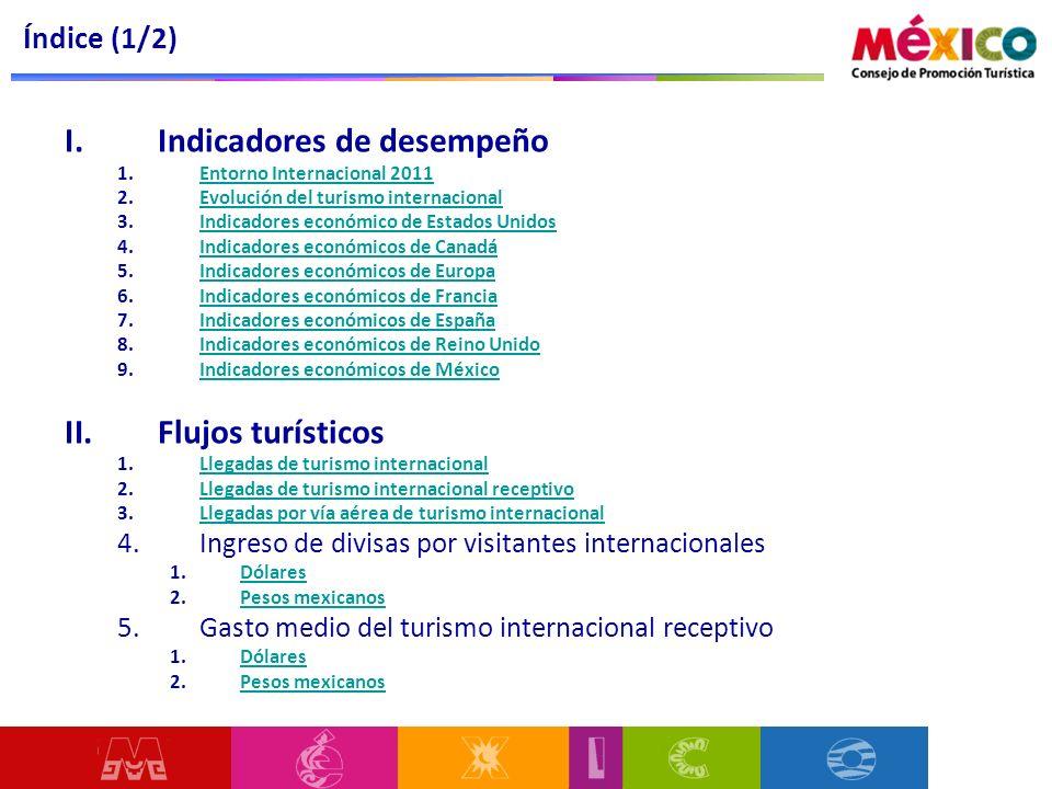 Índice (1/2) I.Indicadores de desempeño 1.Entorno Internacional 2011Entorno Internacional 2011 2.Evolución del turismo internacionalEvolución del turi