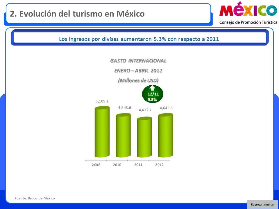 2. Evolución del turismo en México Fuente: Banco de México Los ingresos por divisas aumentaron 5.3% con respecto a 2011 GASTO INTERNACIONAL ENERO – AB