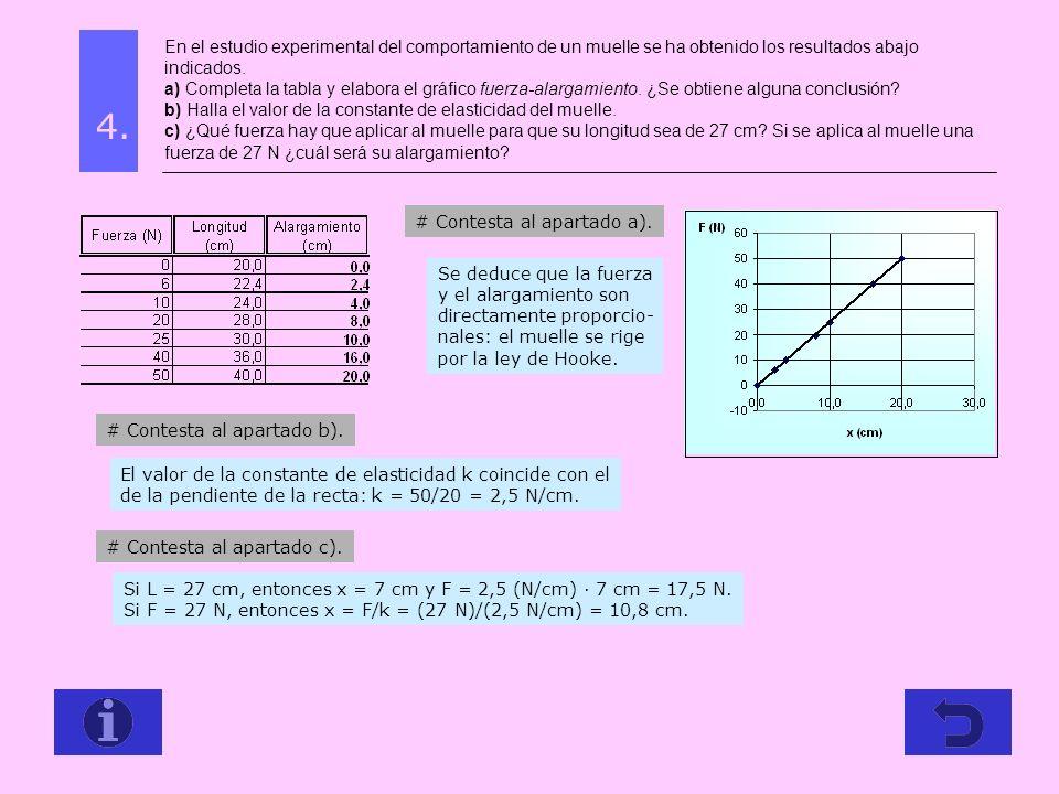 En el estudio experimental del comportamiento de un muelle se ha obtenido los resultados abajo indicados. a) Completa la tabla y elabora el gráfico fu