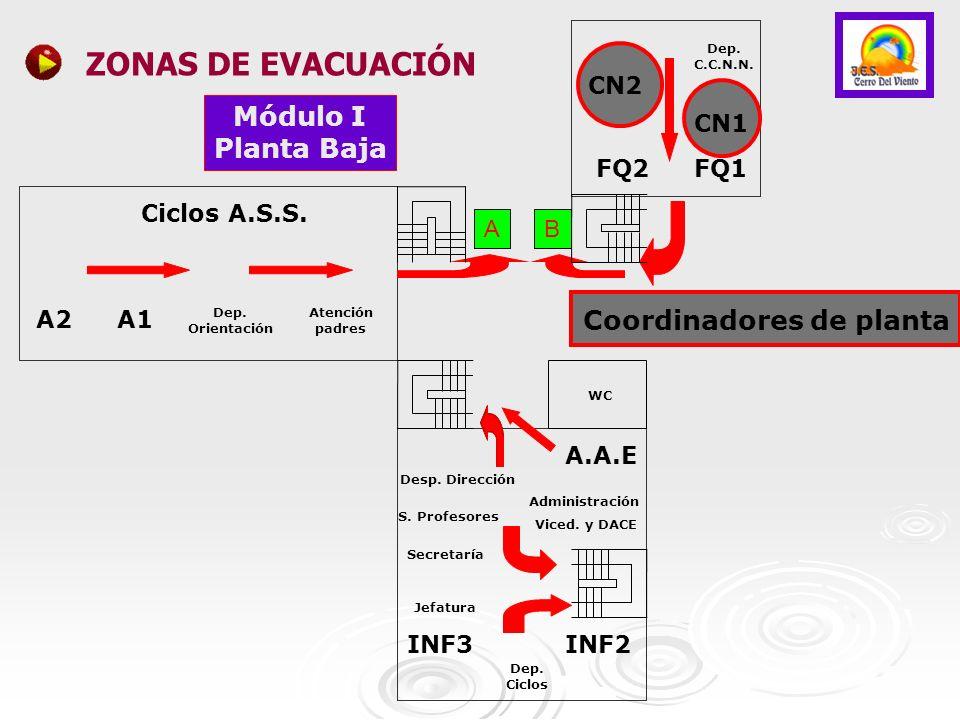 B Ciclos A.S.S. FQ2 A2 A FQ1 CN1 CN2 Dep. Orientación A.A.E Atención padres INF2 A1 Dep. C.C.N.N. Desp. Dirección INF3 Dep. Ciclos S. Profesores Secre