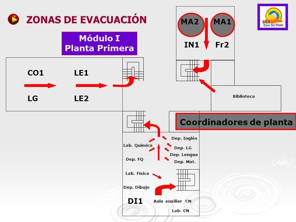 LE1 IN1 LG Fr2 MA1MA2 LE2 DI1 Aula auxiliar CN Lab. CN Módulo I Planta Primera Biblioteca CO1 Dep. Mat. Dep. Lengua Dep. LG Dep. Inglés Lab. Química D