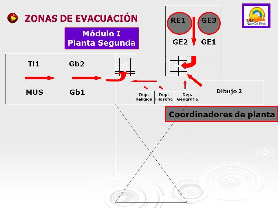 Gb2 GE2GE1 GE3RE1 Gb1 Módulo I Planta Segunda Dibujo 2 Ti1 Dep. Geografía Dep. Filosofía Dep. Religión MUS ZONAS DE EVACUACIÓN Coordinadores de planta