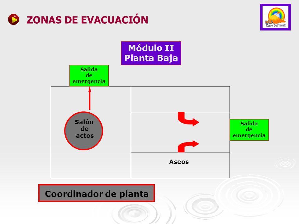 Módulo II Planta Baja Salida de emergencia Salón de actos Aseos Salida de emergencia ZONAS DE EVACUACIÓN Coordinador de planta