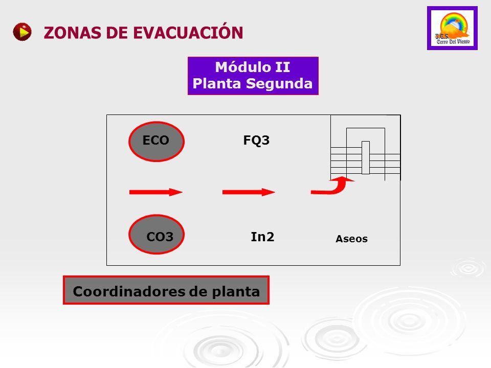 Módulo II Planta Segunda Aseos In2CO3 FQ3ECO ZONAS DE EVACUACIÓN Coordinadores de planta