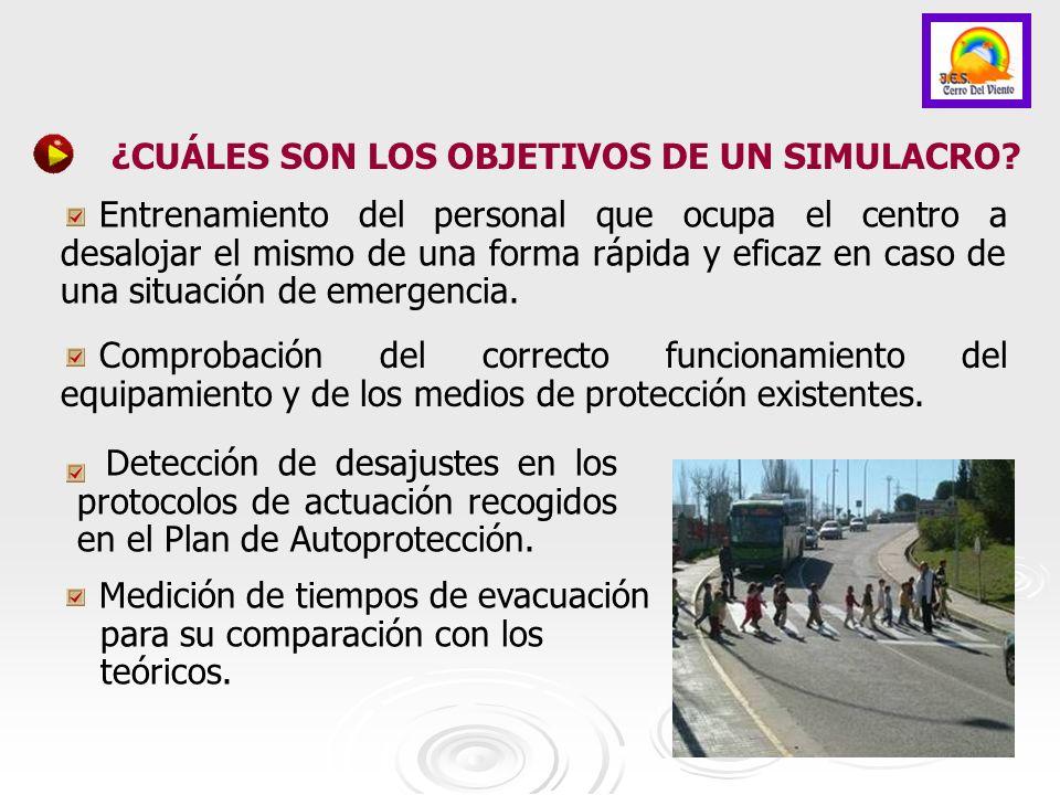 ZONAS DE EVACUACIÓN FR1 Taller Tecnología TE1 Dep.