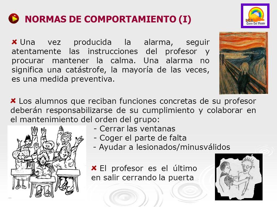Módulo II Planta Primera Aseos CO2MA3 FilosofíaLe3 ZONAS DE EVACUACIÓN