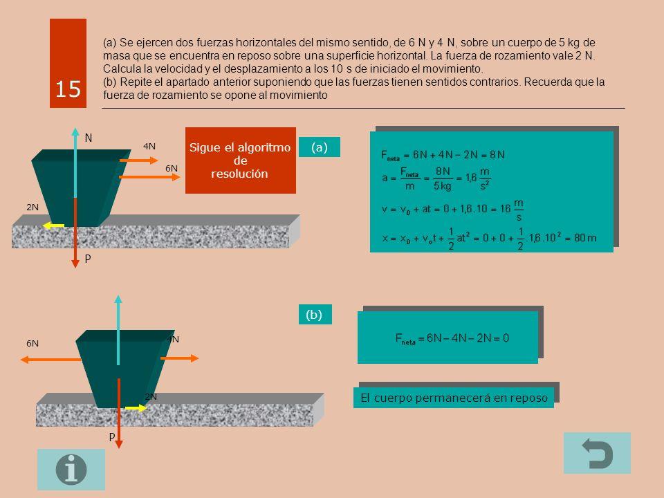 En el punto A del esquema de la figura está situado un cuerpo de 200 g de masa; tiramos de él con una fuerza de 1,5 N hasta que llegamos al punto B, instante en el que la fuerza deja de actuar.