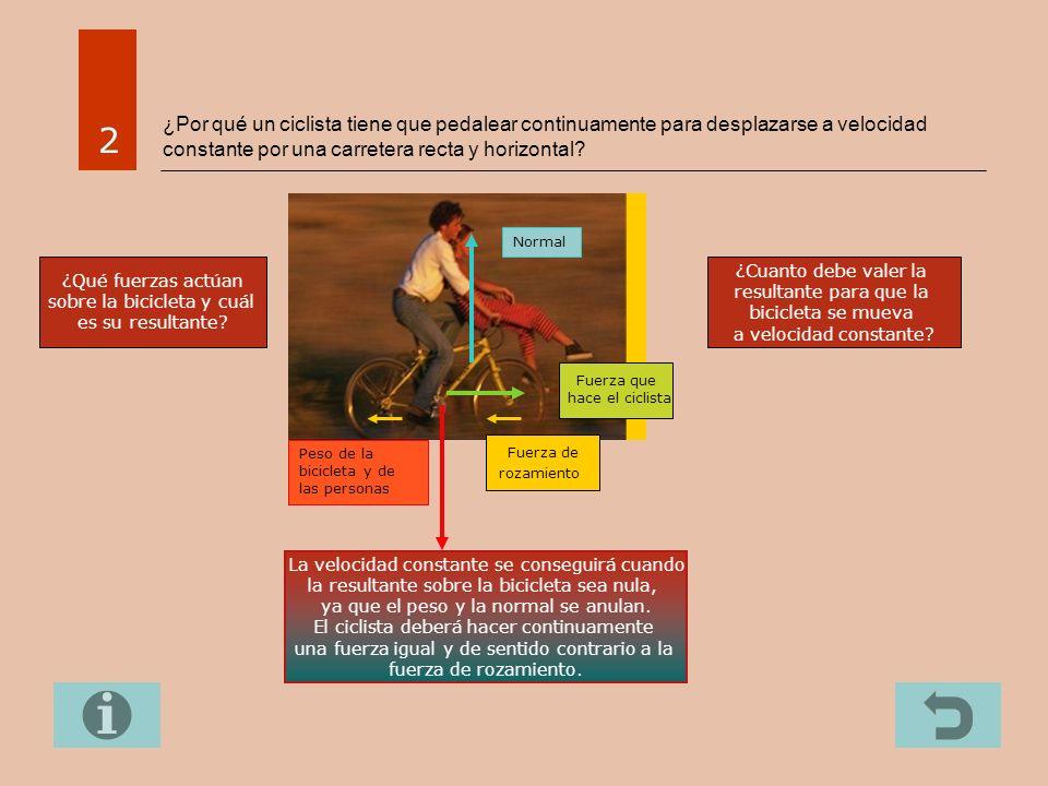 ¿Por qué un ciclista tiene que pedalear continuamente para desplazarse a velocidad constante por una carretera recta y horizontal.