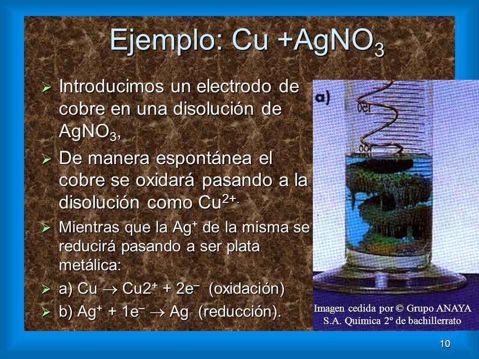 10 Ejemplo: Cu +AgNO 3 Introducimos un electrodo de cobre en una disolución de AgNO 3, Introducimos un electrodo de cobre en una disolución de AgNO 3,