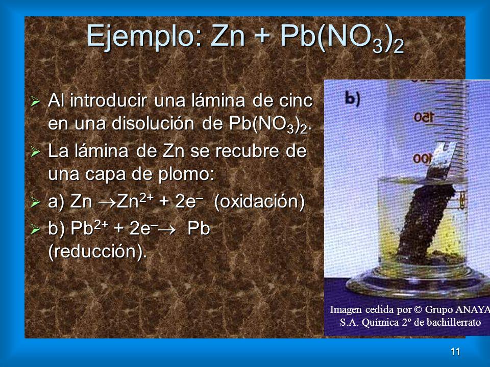 11 Ejemplo: Zn + Pb(NO 3 ) 2 Al introducir una lámina de cinc en una disolución de Pb(NO 3 ) 2. Al introducir una lámina de cinc en una disolución de