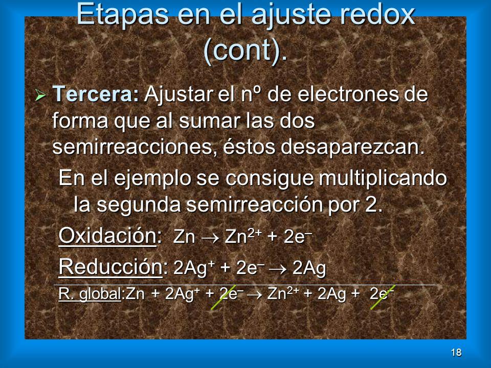18 Etapas en el ajuste redox (cont). Tercera: Ajustar el nº de electrones de forma que al sumar las dos semirreacciones, éstos desaparezcan. Tercera: