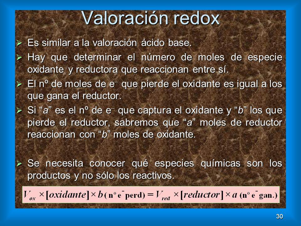 30 Valoración redox Es similar a la valoración ácido base. Es similar a la valoración ácido base. Hay que determinar el número de moles de especie oxi