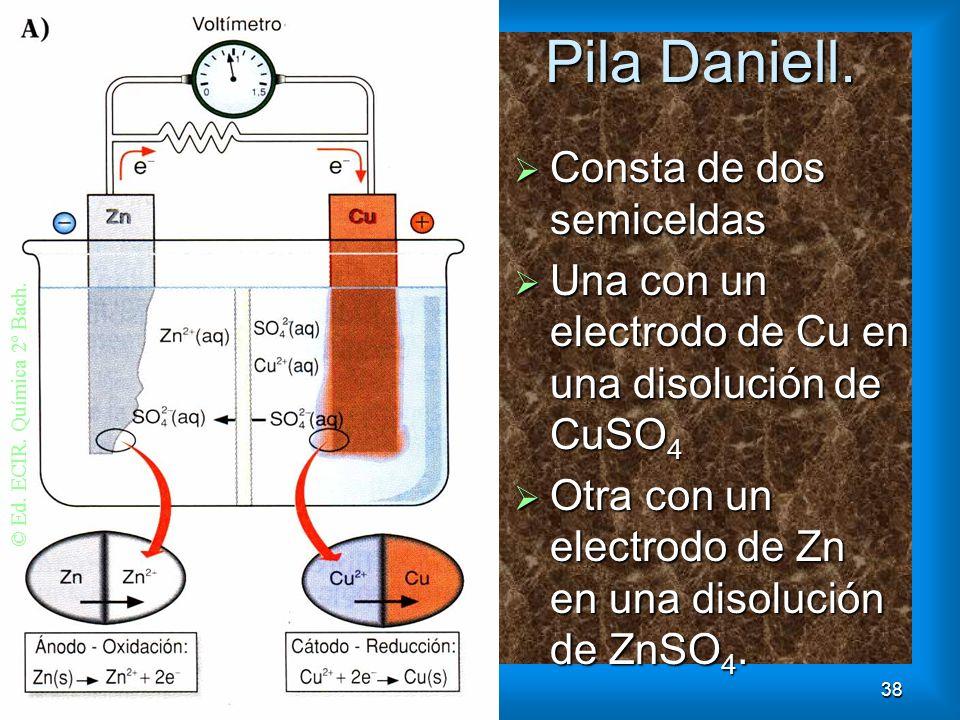 38 Pila Daniell. Pila Daniell. Consta de dos semiceldas Consta de dos semiceldas Una con un electrodo de Cu en una disolución de CuSO 4 Una con un ele