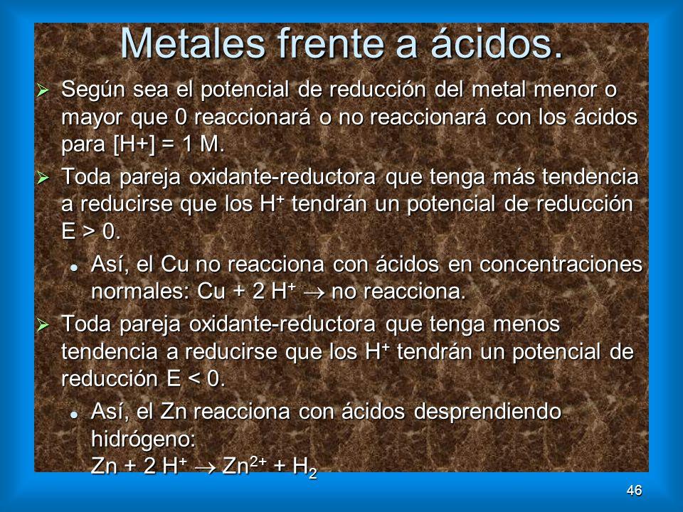 46 Metales frente a ácidos. Según sea el potencial de reducción del metal menor o mayor que 0 reaccionará o no reaccionará con los ácidos para [H+] =