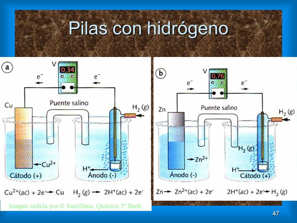 47 Pilas con hidrógeno Imagen cedida por © Santillana. Química 2º Bach.