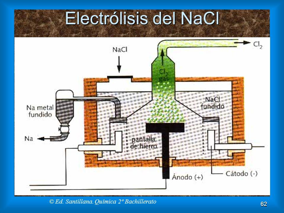 62 Electrólisis del NaCl © Ed. Santillana. Química 2º Bachillerato